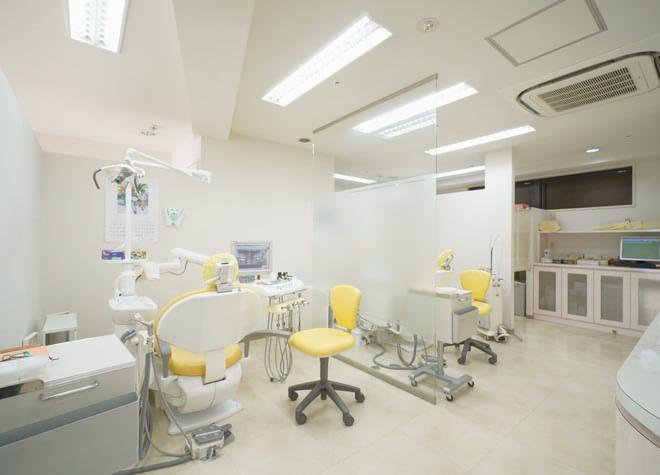 いとう歯科クリニック3