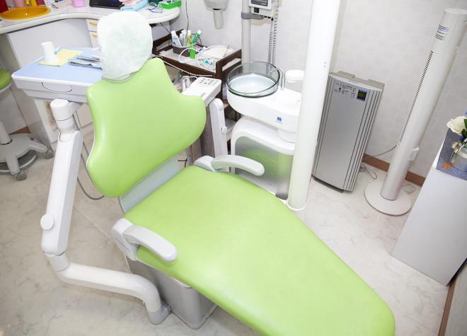 メンテナンス(歯科検診/ケア)について