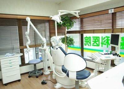 小久保歯科医院