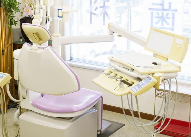 小林整形外科歯科医院