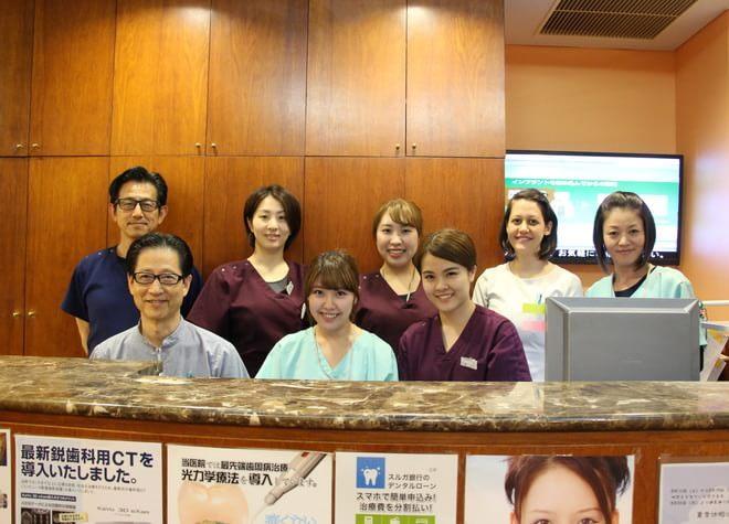 国際ビル歯科