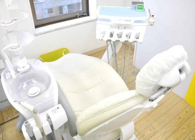 ユアサ矯正歯科4