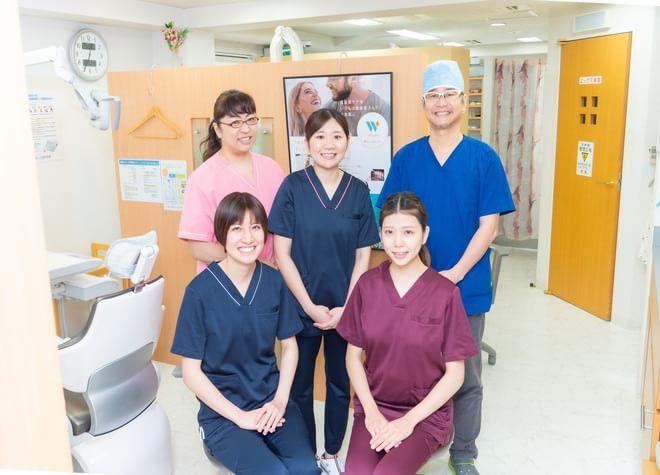 神楽坂よしだ歯科医院の画像