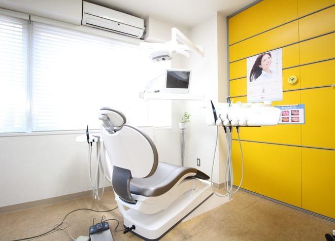荒深歯科医院の画像