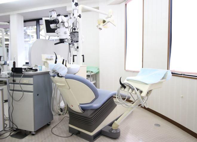 近藤歯科3