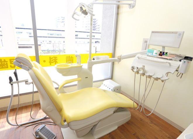 おとなとこどもの歯科医院4