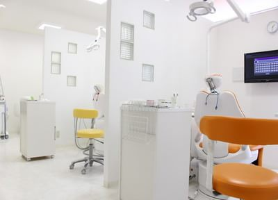 アップル歯科クリニック6