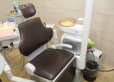 越谷エース歯科6