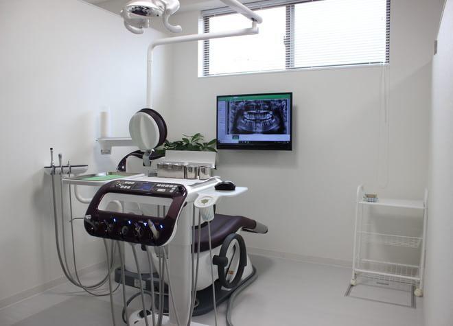 新田歯科医院(上町信号を東へ入る)4