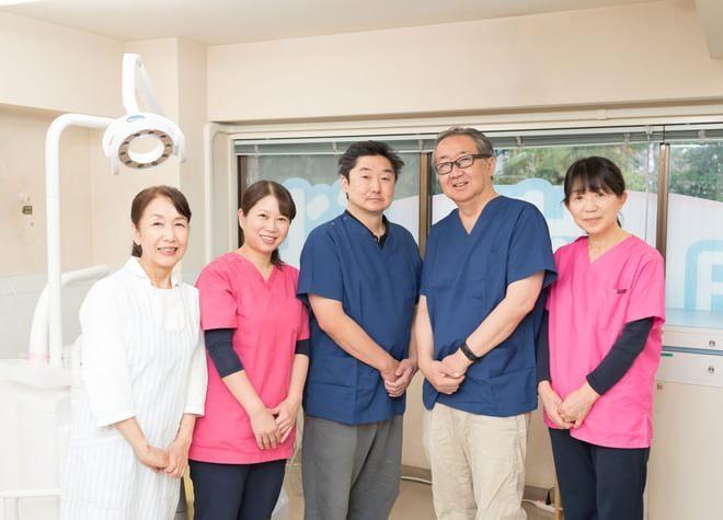 初田歯科医院1