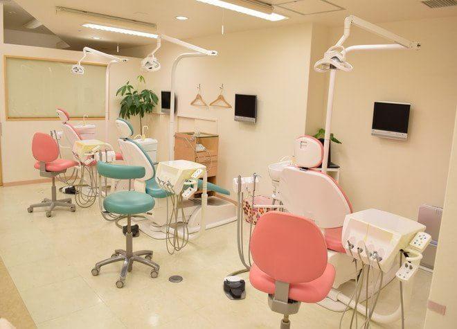 やすらぎ歯科 園田の画像
