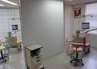 森歯科診療所6