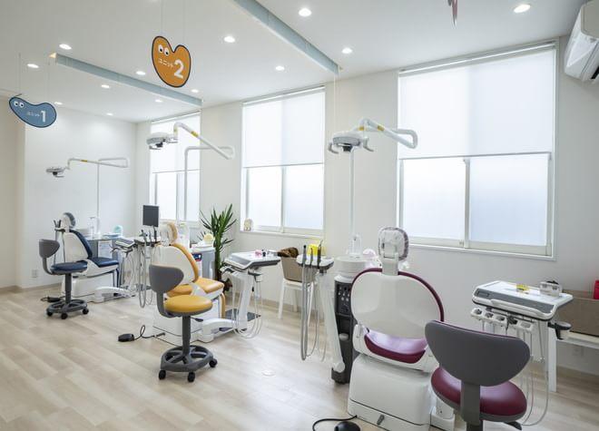 潤歯科の画像
