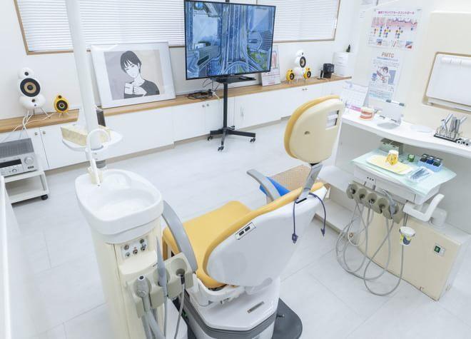 六丁目歯科医院の画像