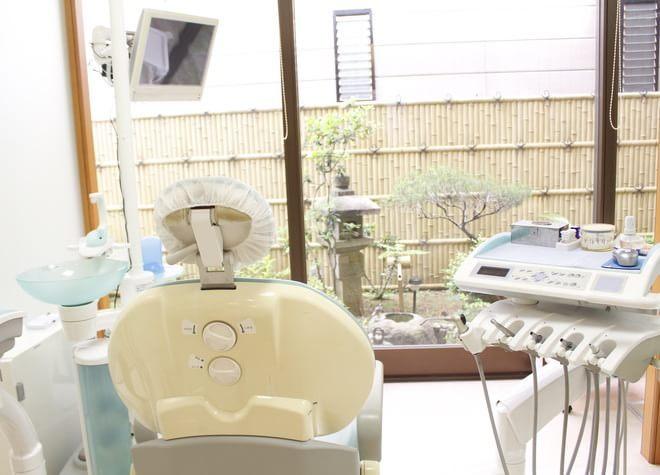遠矢歯科医院(福井市二の宮)3