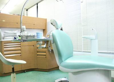 坂東歯科医院(吉野本町)
