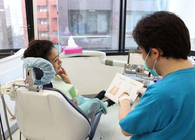 矯正治療を得意としている歯科医師が、いつでも無料で相談を受け付けています