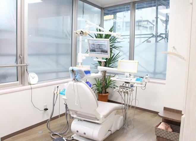 松戸ボックスヒル歯科7