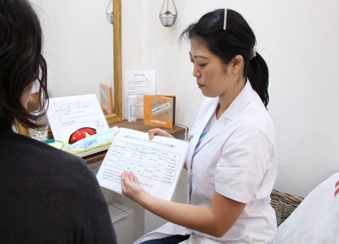 見栄えや耐久性など、患者さまのご希望をおうかがいして対応を