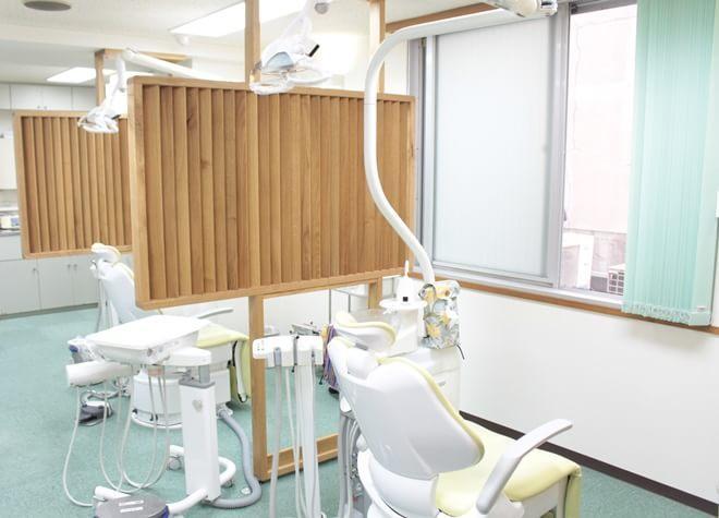 恵佑会矯正歯科クリニック