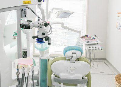 ふかざわ歯科クリニック6