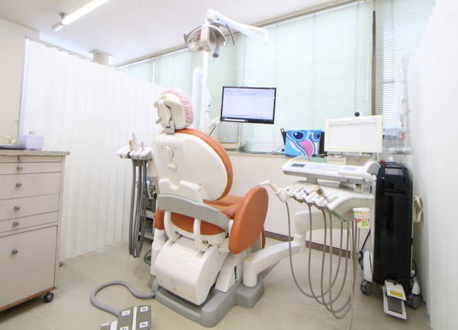 にしだ歯科の画像