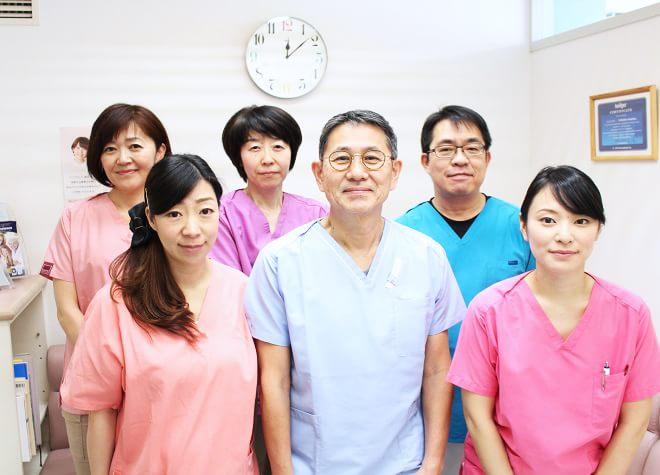 クラマス歯科