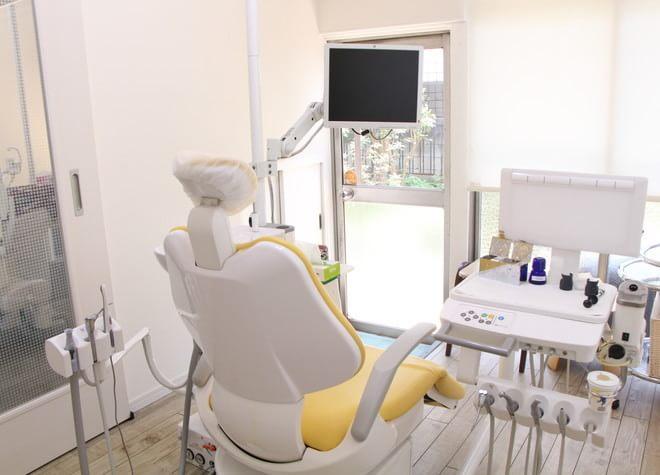 ヨシダ歯科医院6