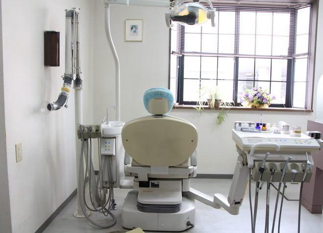 かとう歯科医院の画像