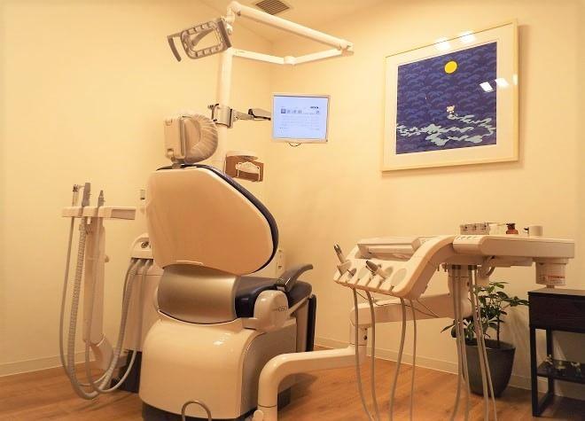 大西歯科医院7