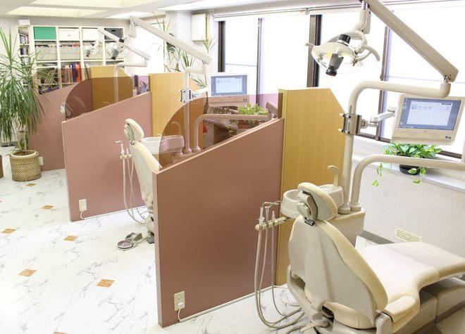 菊地歯科医院4