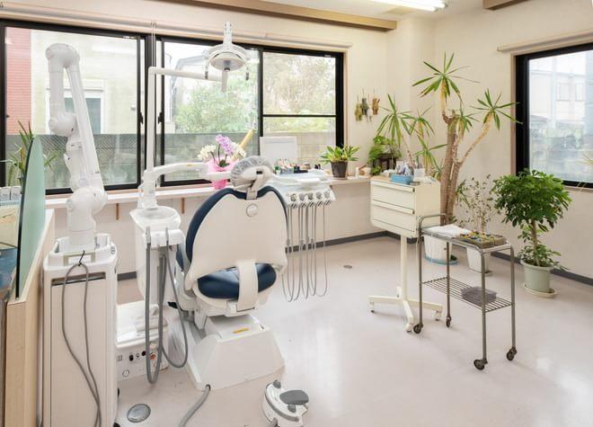 成毛歯科医院