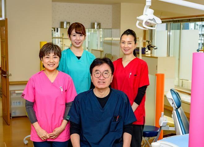 大名矯正歯科クリニック