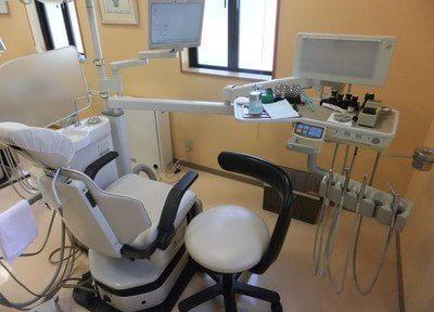 安光歯科5