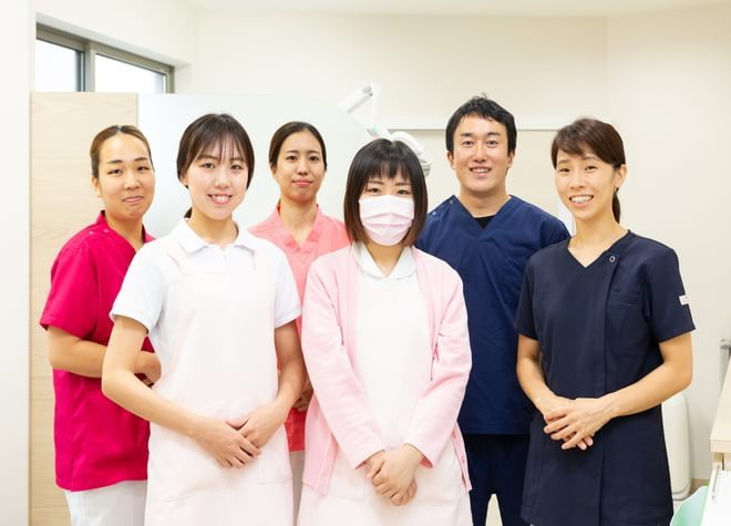 よし歯科医院(写真0)